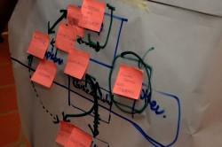 DSC_2607 Design Thinking