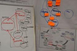 DSC_2610 Design Thinking better