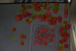 In brainstorming there is no wrong ideas, all contribute to the pool for innovation
